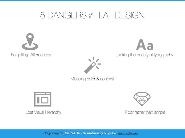 Flat Design InfoGraphic