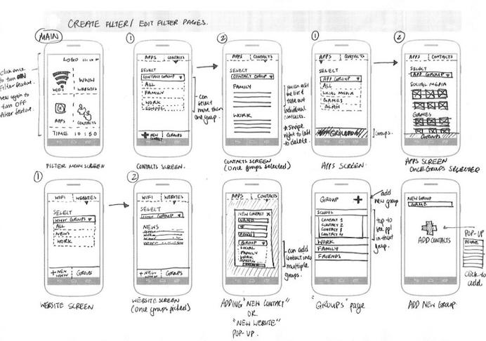 UXPin - userflows by jianilu