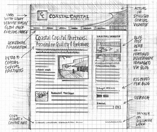 UXPin - wireframe, webdesignerdepot