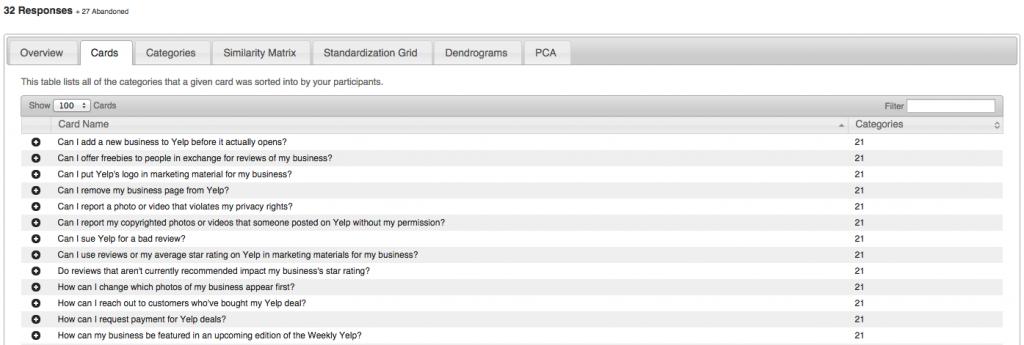 Testing & Redesigning Yelp
