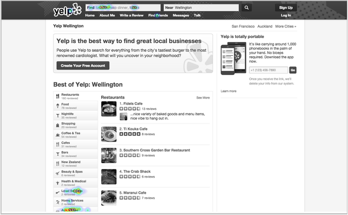 User Testing & Design: Quantitative Analysis of Yelp's Website