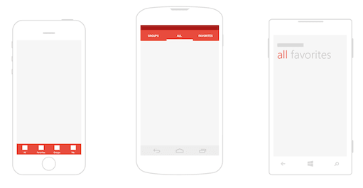 Don't Forget to Create These Mobile App Design Elements