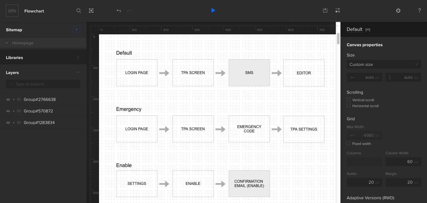 Flowchart in UXPin