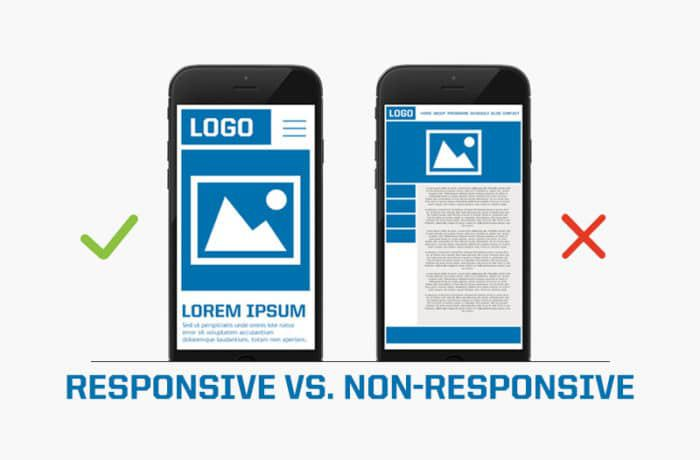 Responsive vs Non-responsive websites